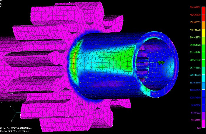 Finite element method analysis of gears for gear pumps and gear motor