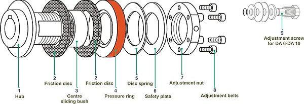 torque limiting coupling assembly