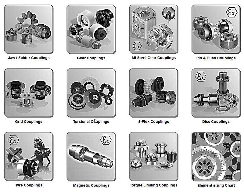 Mechanical Power Transmission Couplings Design Types